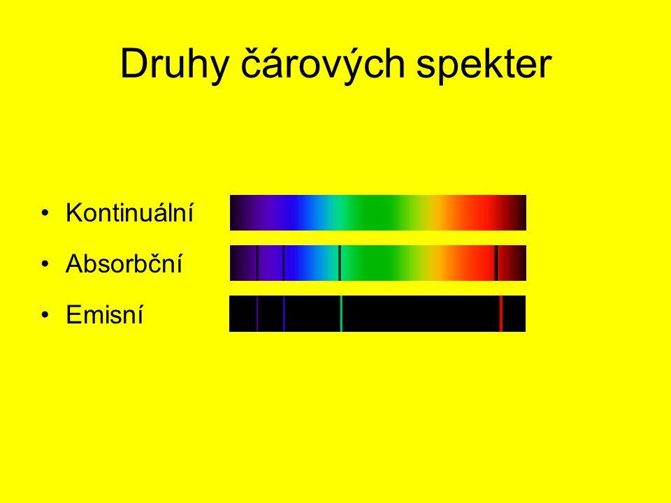 Druhy čárových spekter