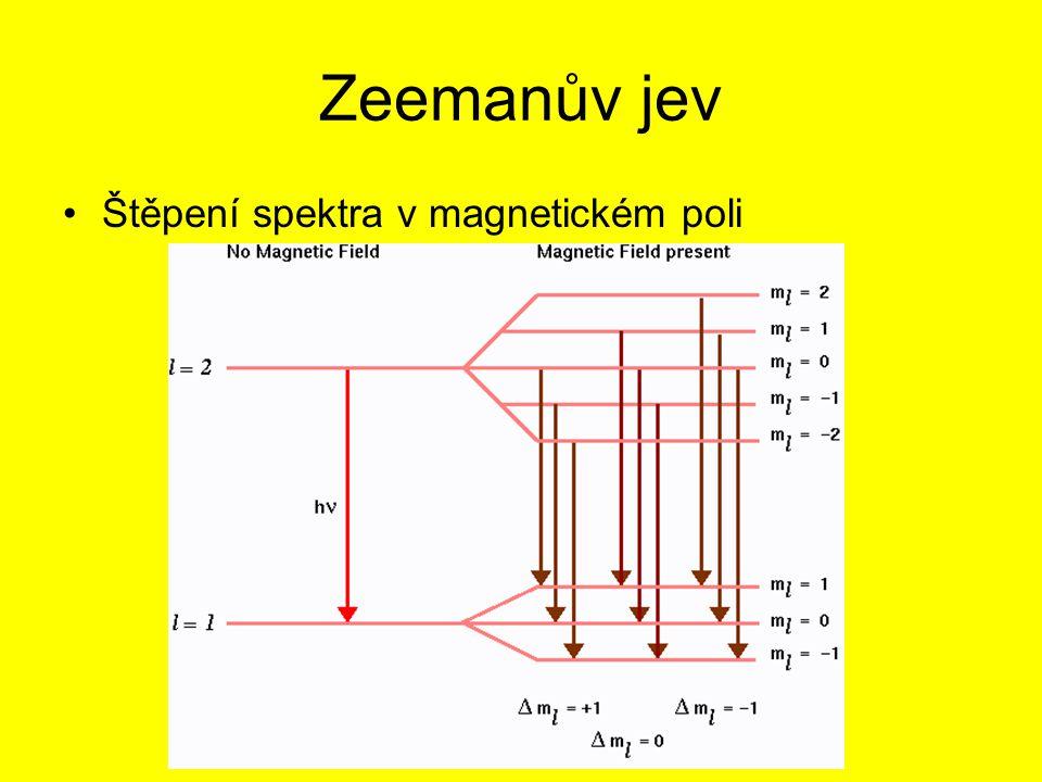 Zeemanův jev Štěpení spektra v magnetickém poli