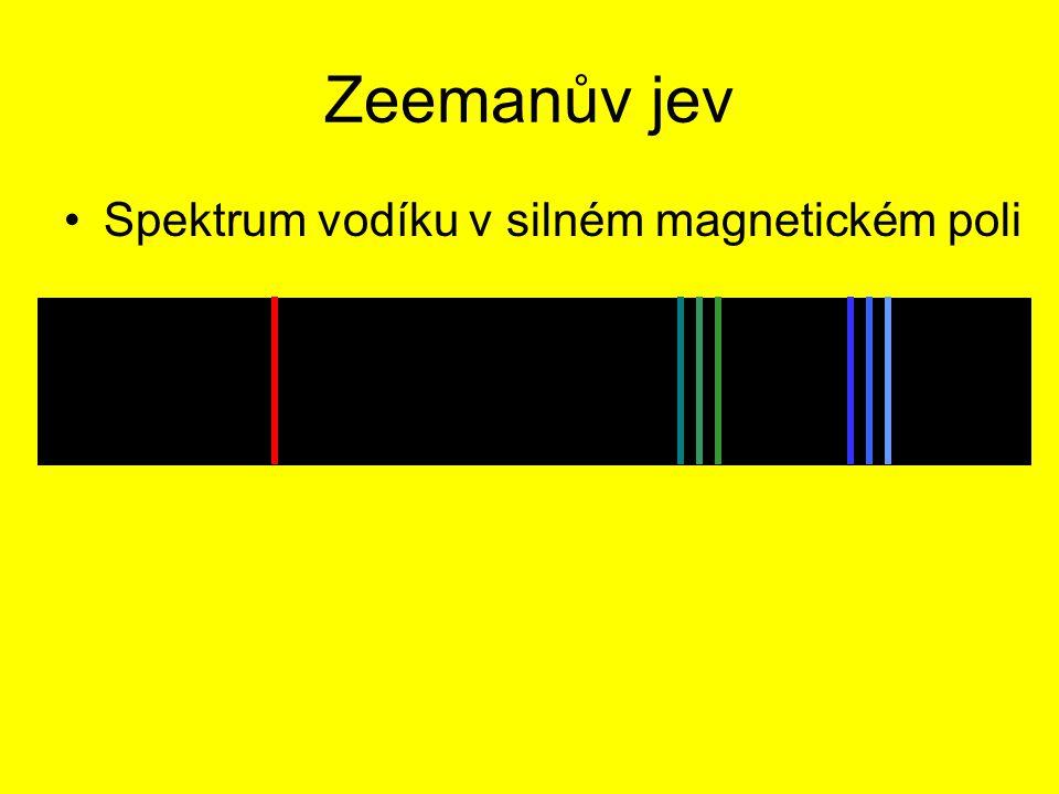 Zeemanův jev Spektrum vodíku v silném magnetickém poli