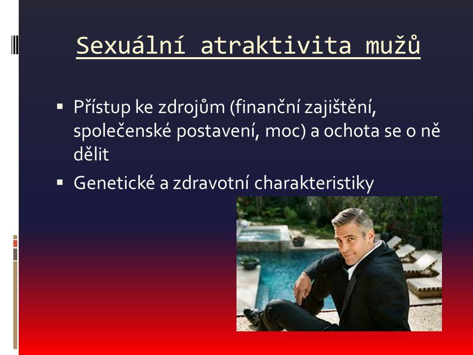 Sexuální atraktivita mužů