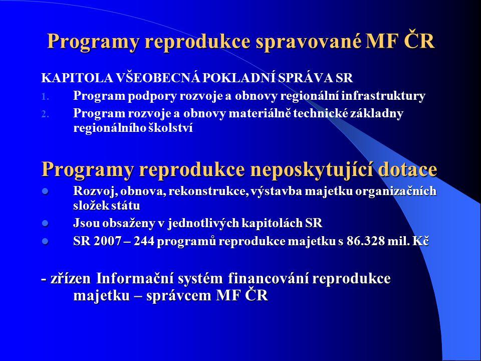 Programy reprodukce spravované MF ČR