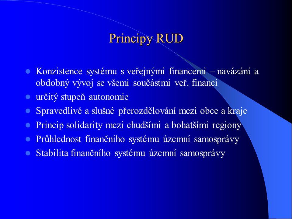 Principy RUD Konzistence systému s veřejnými financemi – navázání a obdobný vývoj se všemi součástmi veř. financí.