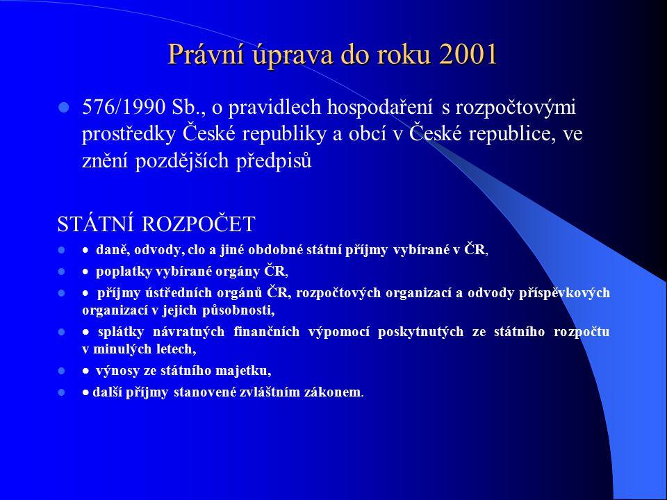 Právní úprava do roku 2001