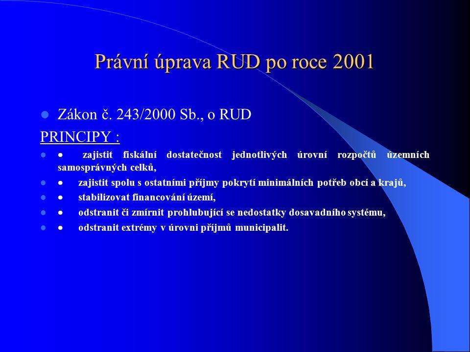 Právní úprava RUD po roce 2001