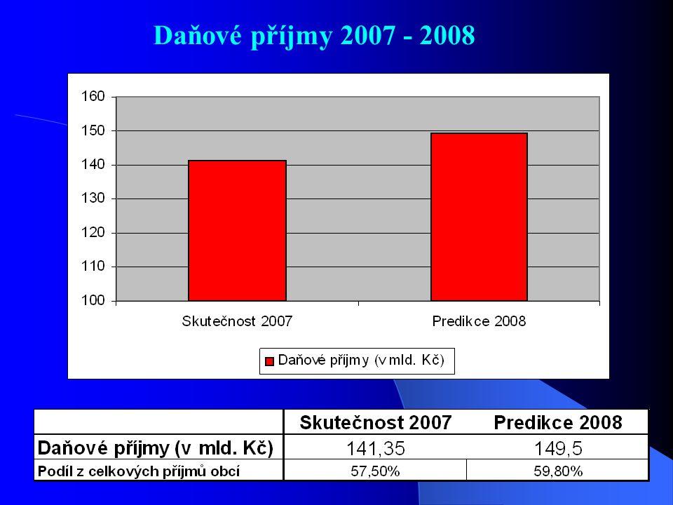 Daňové příjmy 2007 - 2008