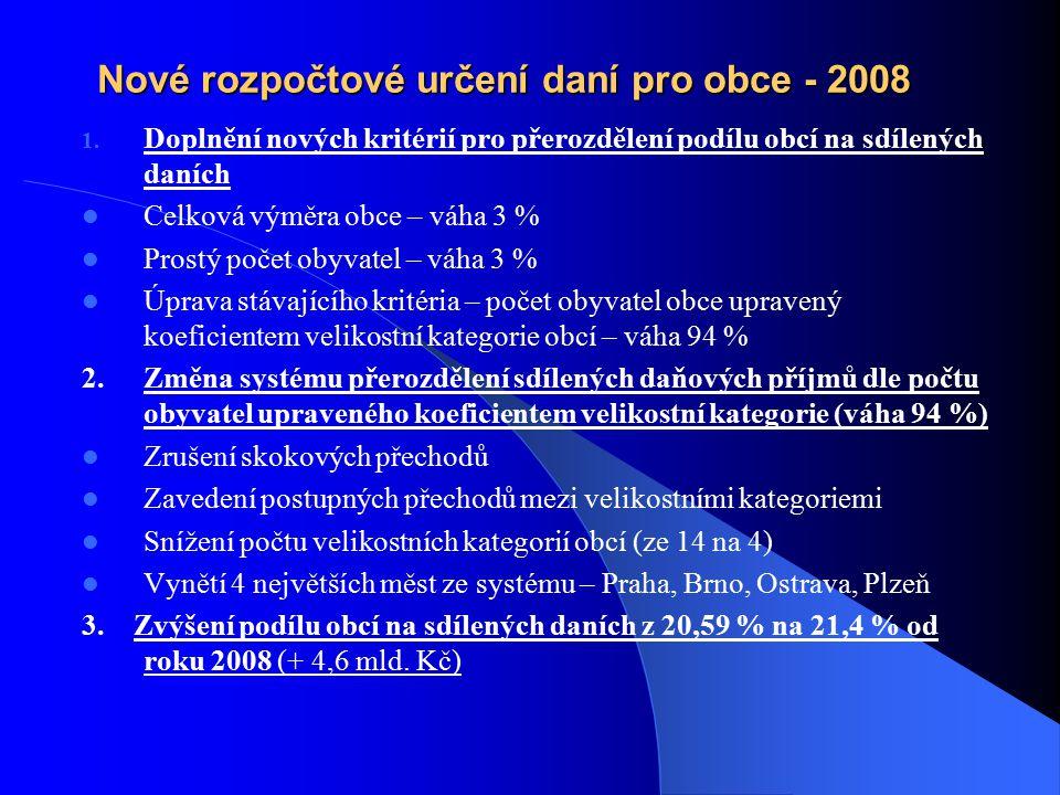 Nové rozpočtové určení daní pro obce - 2008