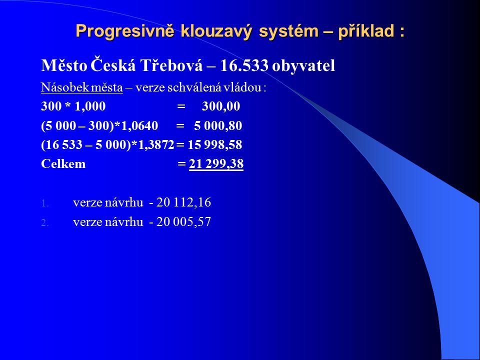 Progresivně klouzavý systém – příklad :