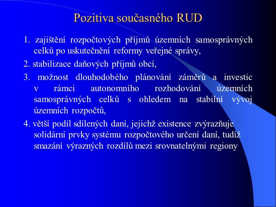 Pozitiva současného RUD