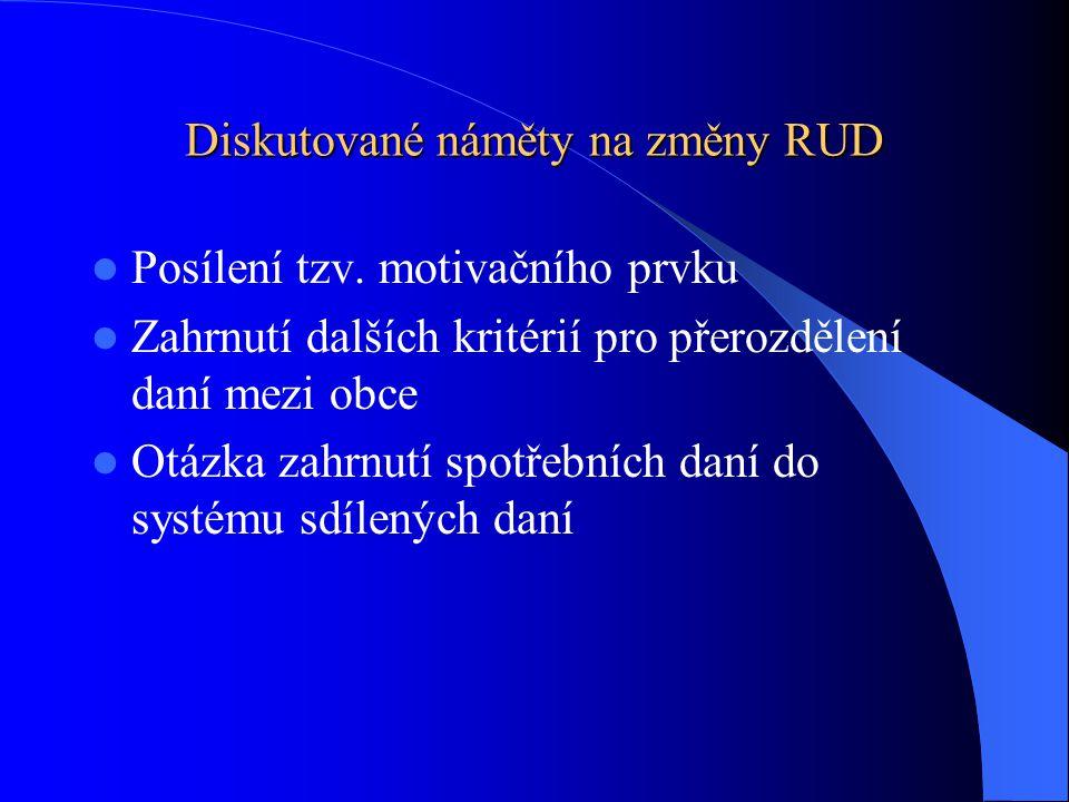 Diskutované náměty na změny RUD