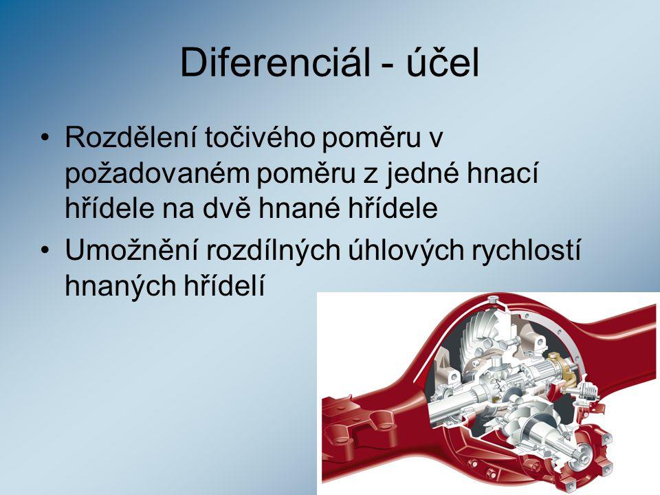 Diferenciál - účel Rozdělení točivého poměru v požadovaném poměru z jedné hnací hřídele na dvě hnané hřídele.
