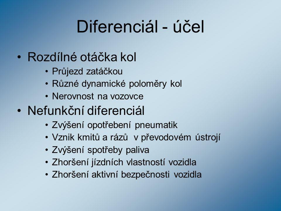 Diferenciál - účel Rozdílné otáčka kol Nefunkční diferenciál