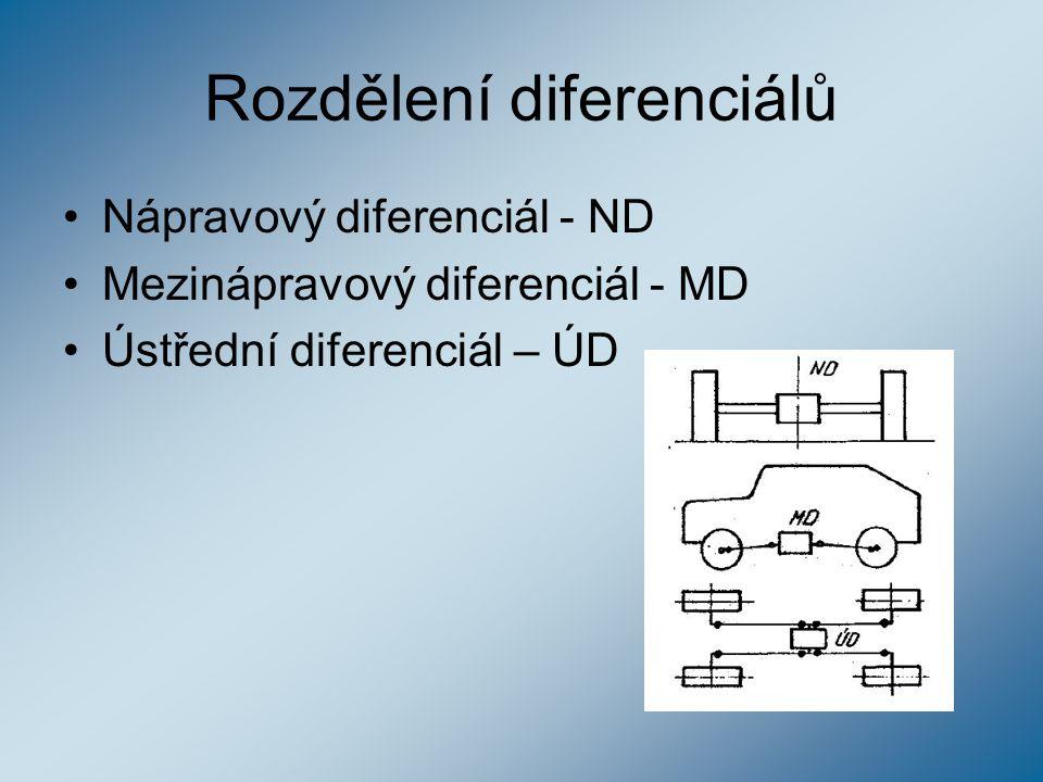 Rozdělení diferenciálů