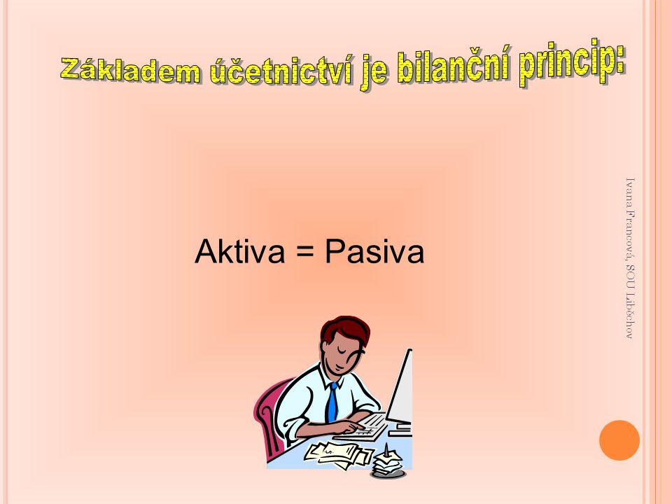 Základem účetnictví je bilanční princip: