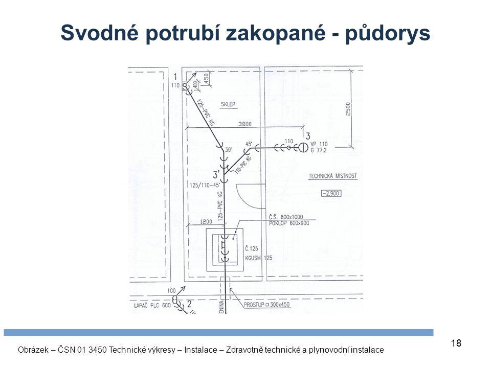 Svodné potrubí zakopané - půdorys