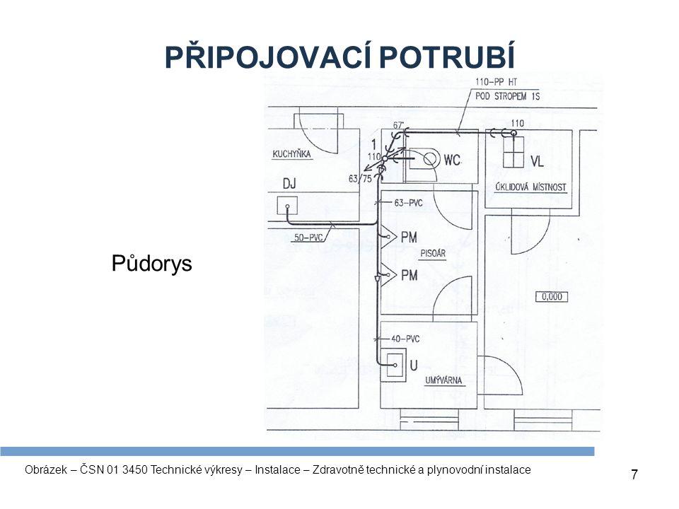PŘIPOJOVACÍ POTRUBÍ Půdorys Zdroje Stránka s grafikou