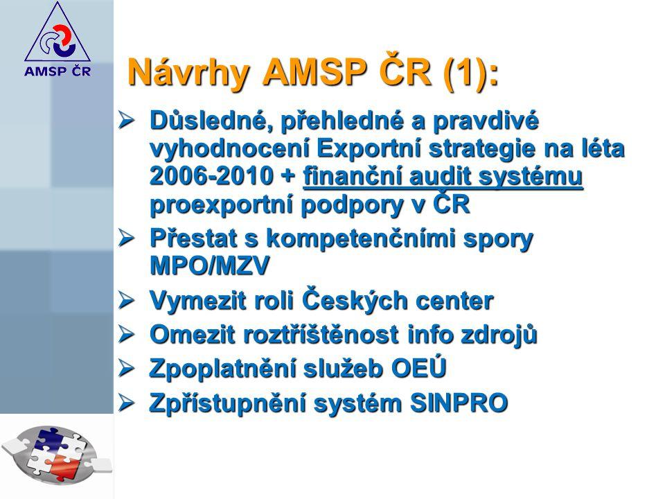 Návrhy AMSP ČR (1): Důsledné, přehledné a pravdivé vyhodnocení Exportní strategie na léta 2006-2010 + finanční audit systému proexportní podpory v ČR.
