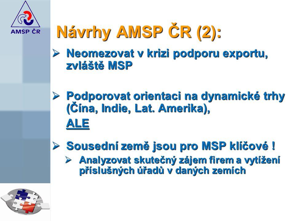 Návrhy AMSP ČR (2): Neomezovat v krizi podporu exportu, zvláště MSP