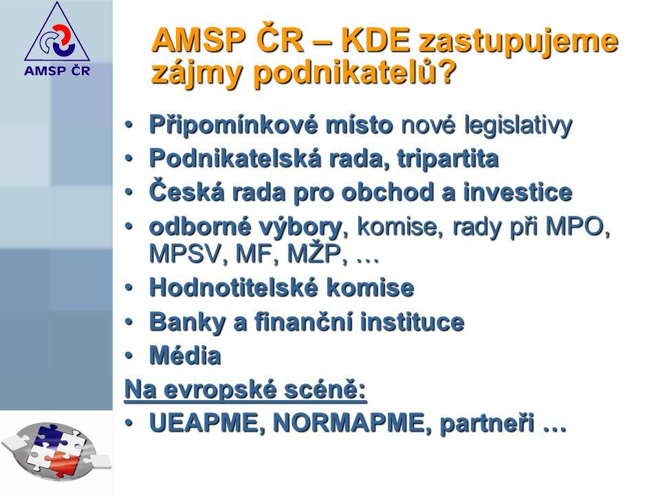 AMSP ČR – KDE zastupujeme zájmy podnikatelů