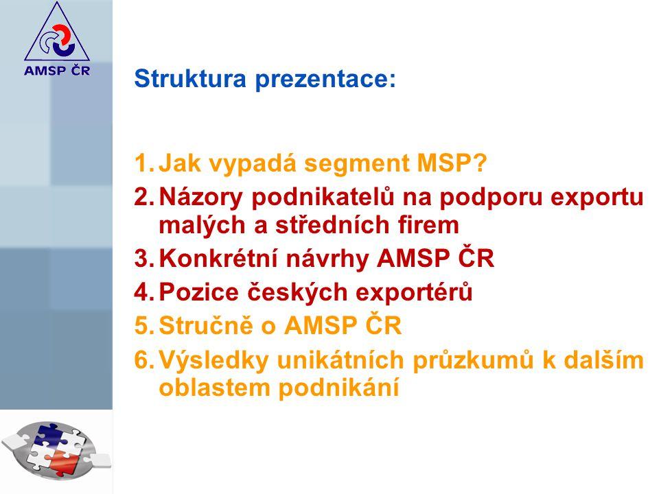 Struktura prezentace: