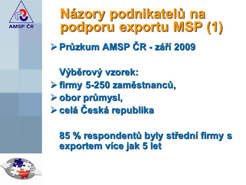 Názory podnikatelů na podporu exportu MSP (1)