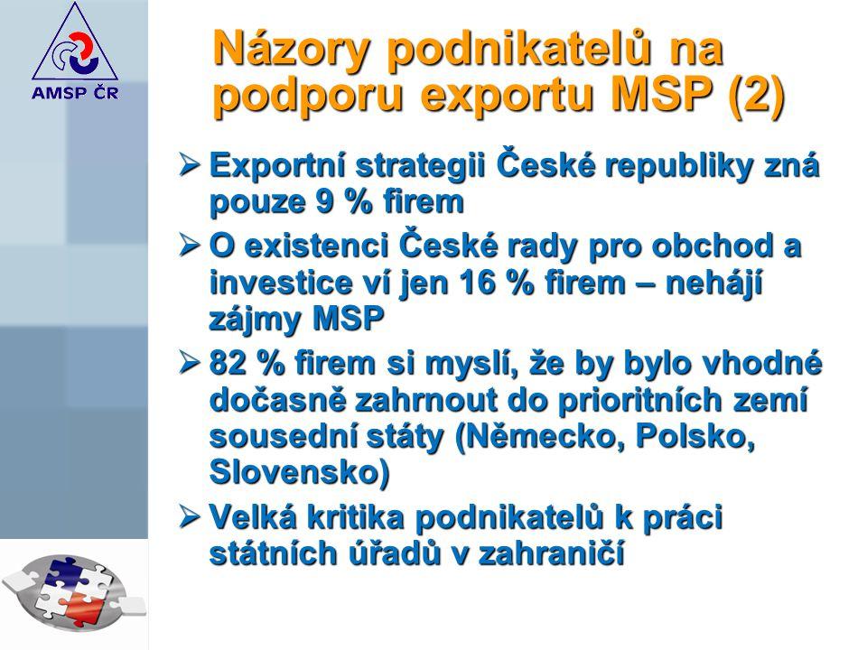 Názory podnikatelů na podporu exportu MSP (2)