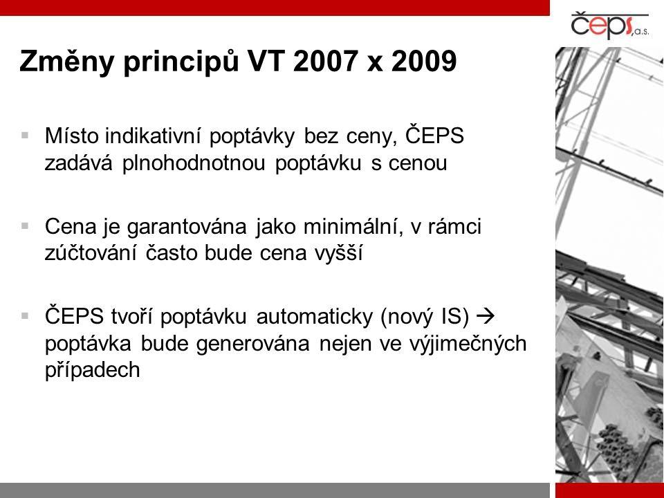 Změny principů VT 2007 x 2009 Místo indikativní poptávky bez ceny, ČEPS zadává plnohodnotnou poptávku s cenou.