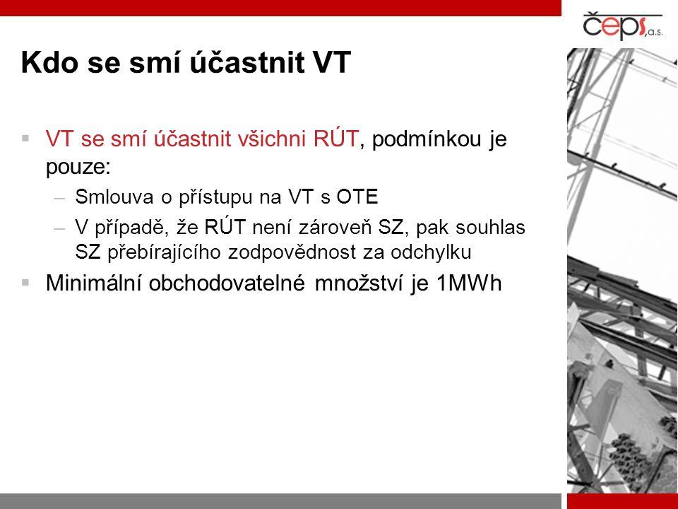 Kdo se smí účastnit VT VT se smí účastnit všichni RÚT, podmínkou je pouze: Smlouva o přístupu na VT s OTE.