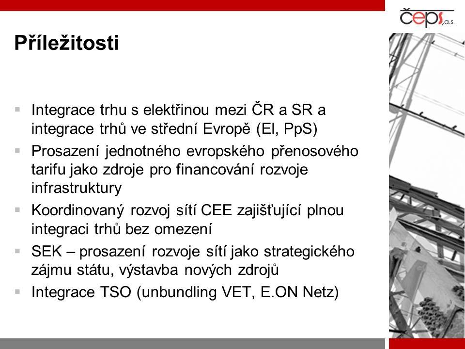 Příležitosti Integrace trhu s elektřinou mezi ČR a SR a integrace trhů ve střední Evropě (El, PpS)