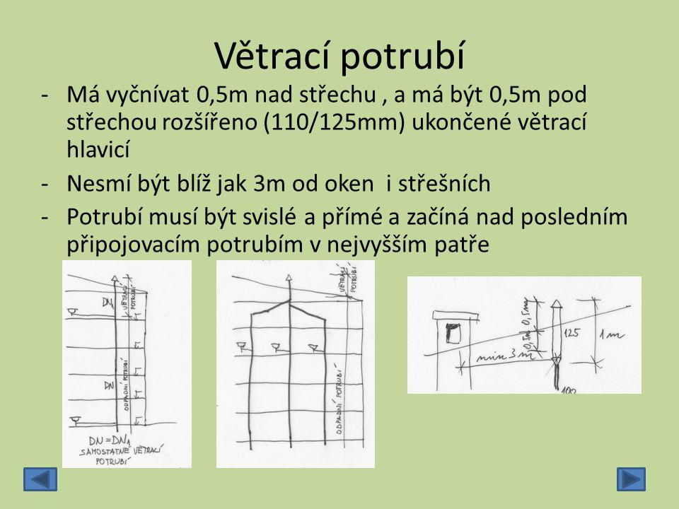Větrací potrubí Má vyčnívat 0,5m nad střechu , a má být 0,5m pod střechou rozšířeno (110/125mm) ukončené větrací hlavicí.