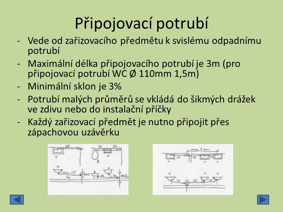 Připojovací potrubí Vede od zařizovacího předmětu k svislému odpadnímu potrubí.