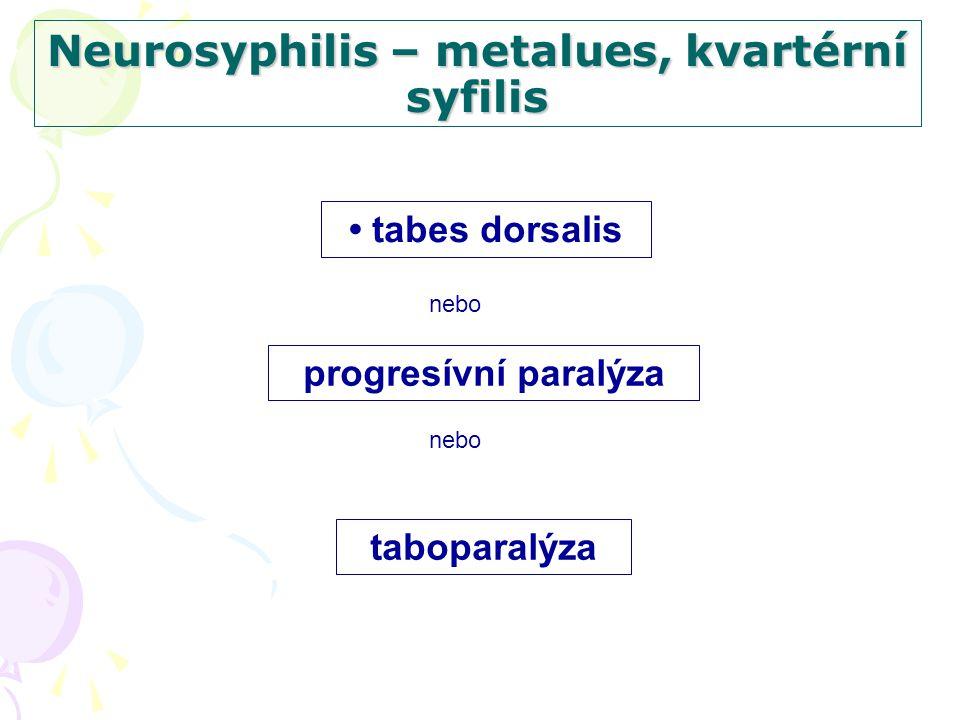 Neurosyphilis – metalues, kvartérní syfilis