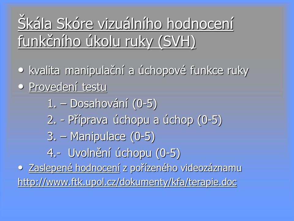 Škála Skóre vizuálního hodnocení funkčního úkolu ruky (SVH)