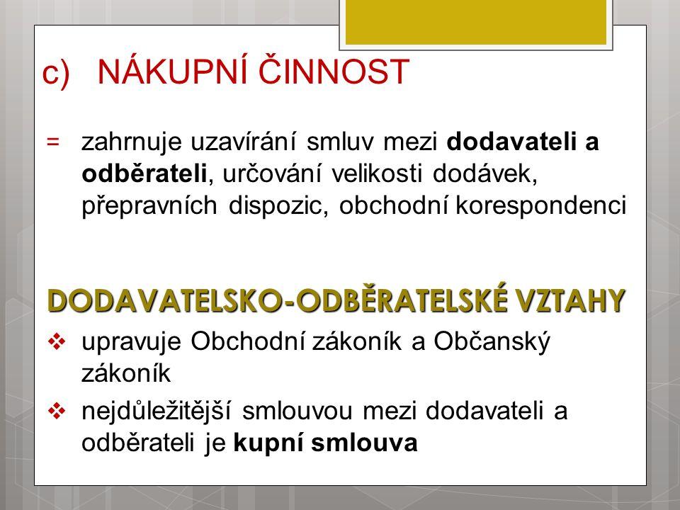Nákupní činnost DODAVATELSKO-ODBĚRATELSKÉ VZTAHY