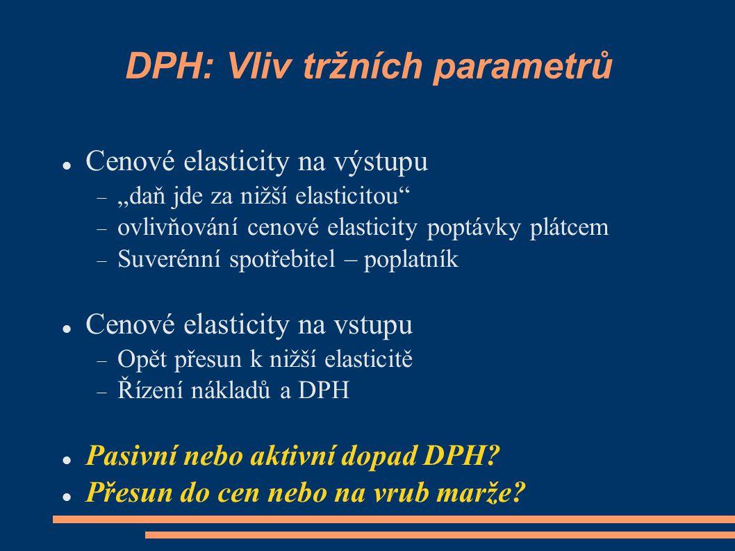 DPH: Vliv tržních parametrů