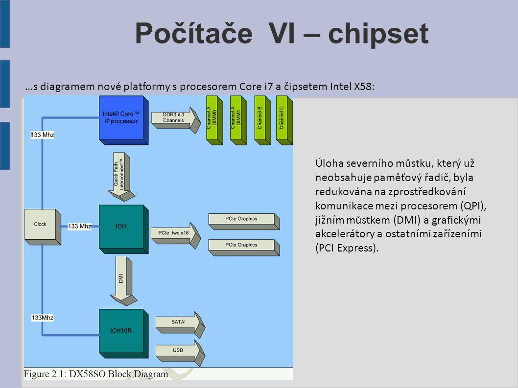 Počítače VI – chipset …s diagramem nové platformy s procesorem Core i7 a čipsetem Intel X58: