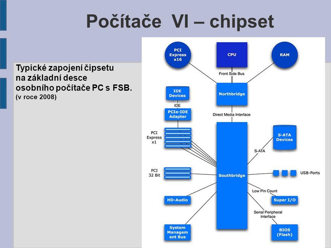 Počítače VI – chipset Typické zapojení čipsetu na základní desce