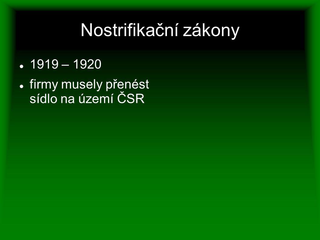 Nostrifikační zákony 1919 – 1920