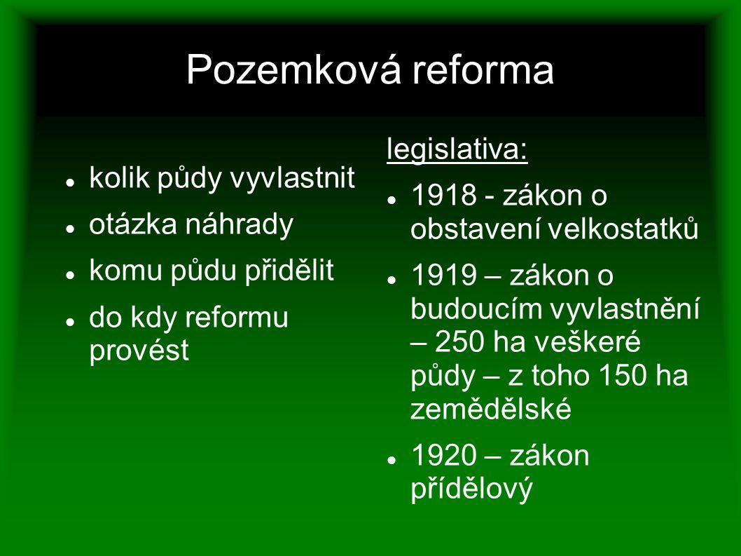 Pozemková reforma legislativa: kolik půdy vyvlastnit