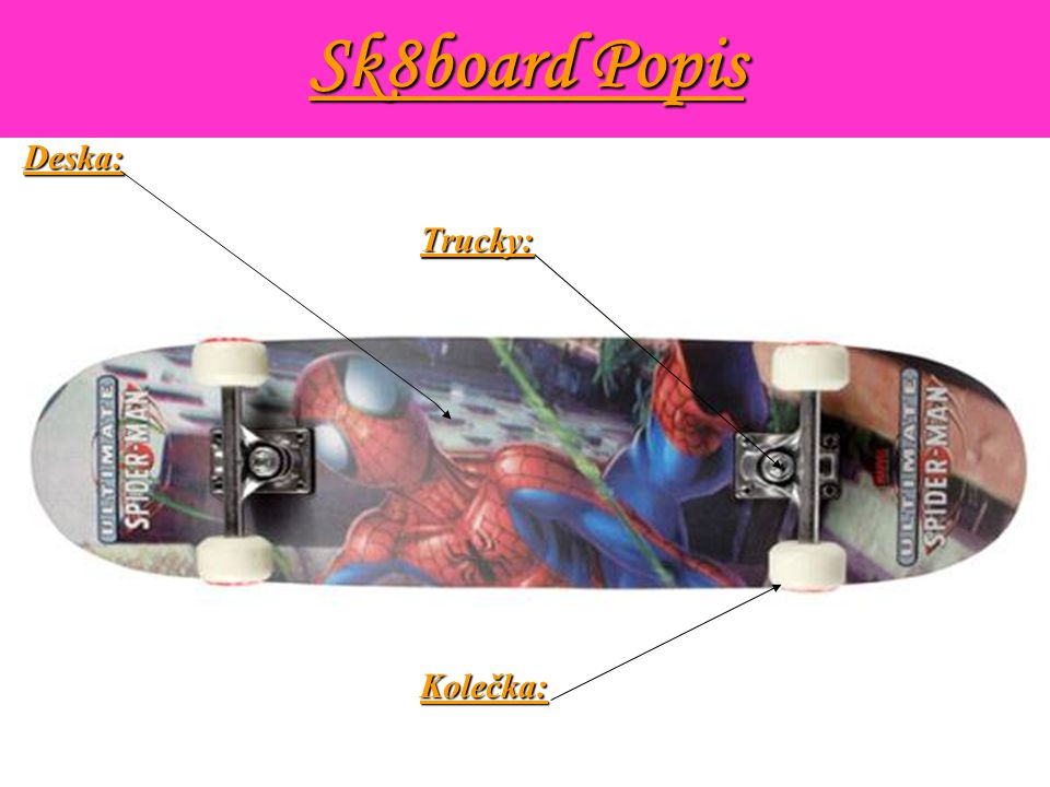 Sk8board Popis Deska: Trucky: Kolečka: