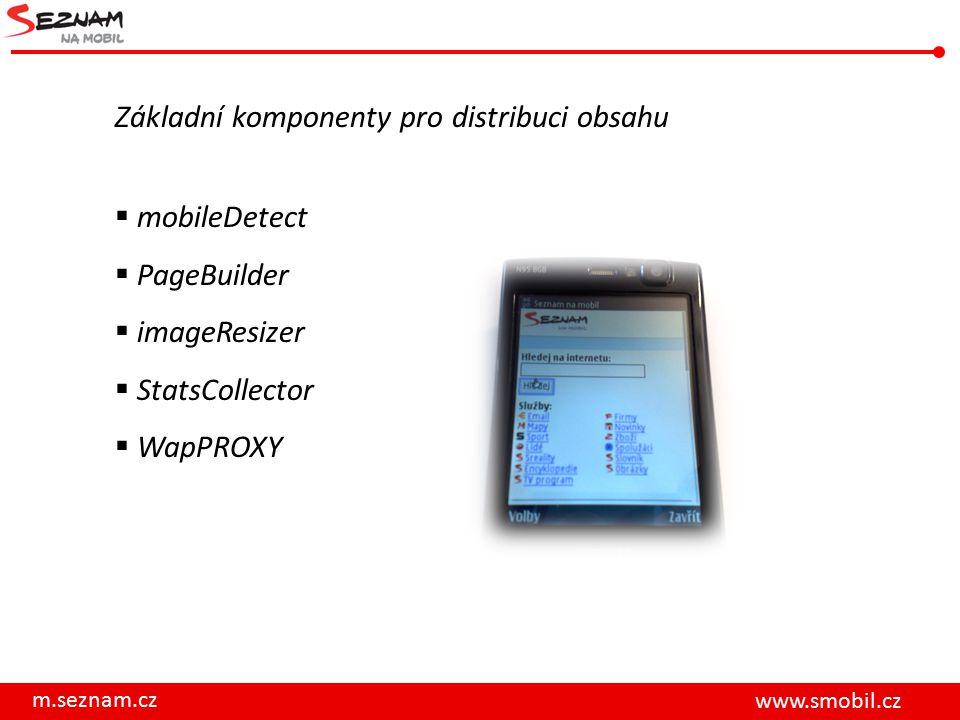 Základní komponenty pro distribuci obsahu