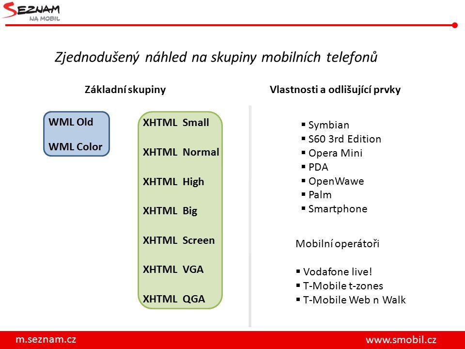 Zjednodušený náhled na skupiny mobilních telefonů
