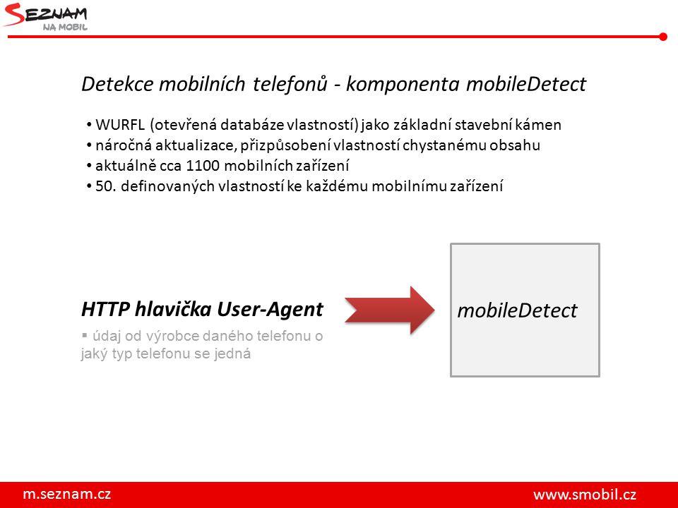 Detekce mobilních telefonů - komponenta mobileDetect