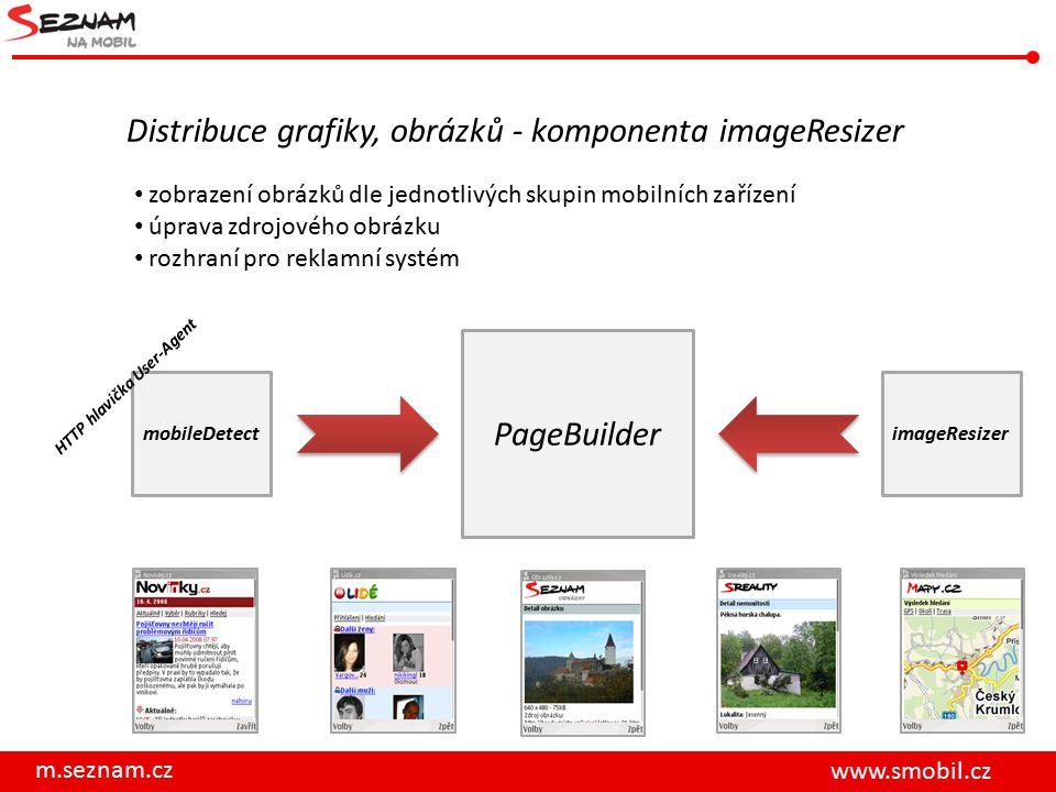 Distribuce grafiky, obrázků - komponenta imageResizer