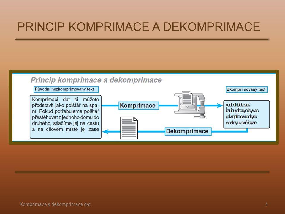 PRINCIP KOMPRIMACE A DEKOMPRIMACE