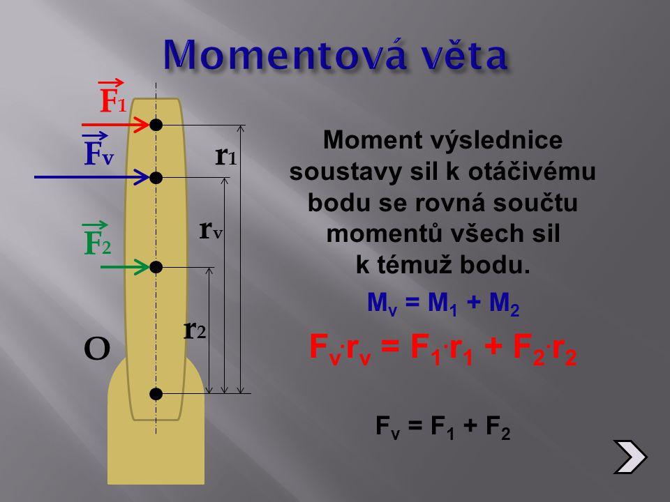 Momentová věta F1 Fv.rv = F1.r1 + F2.r2 Fv r1 rv F2 r2 O