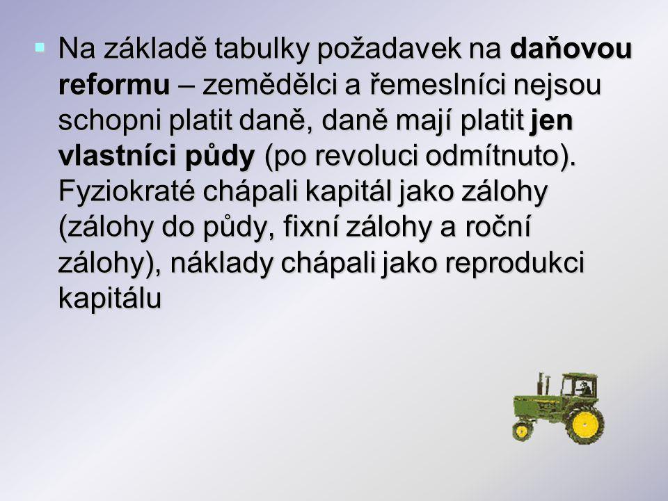 Na základě tabulky požadavek na daňovou reformu – zemědělci a řemeslníci nejsou schopni platit daně, daně mají platit jen vlastníci půdy (po revoluci odmítnuto).