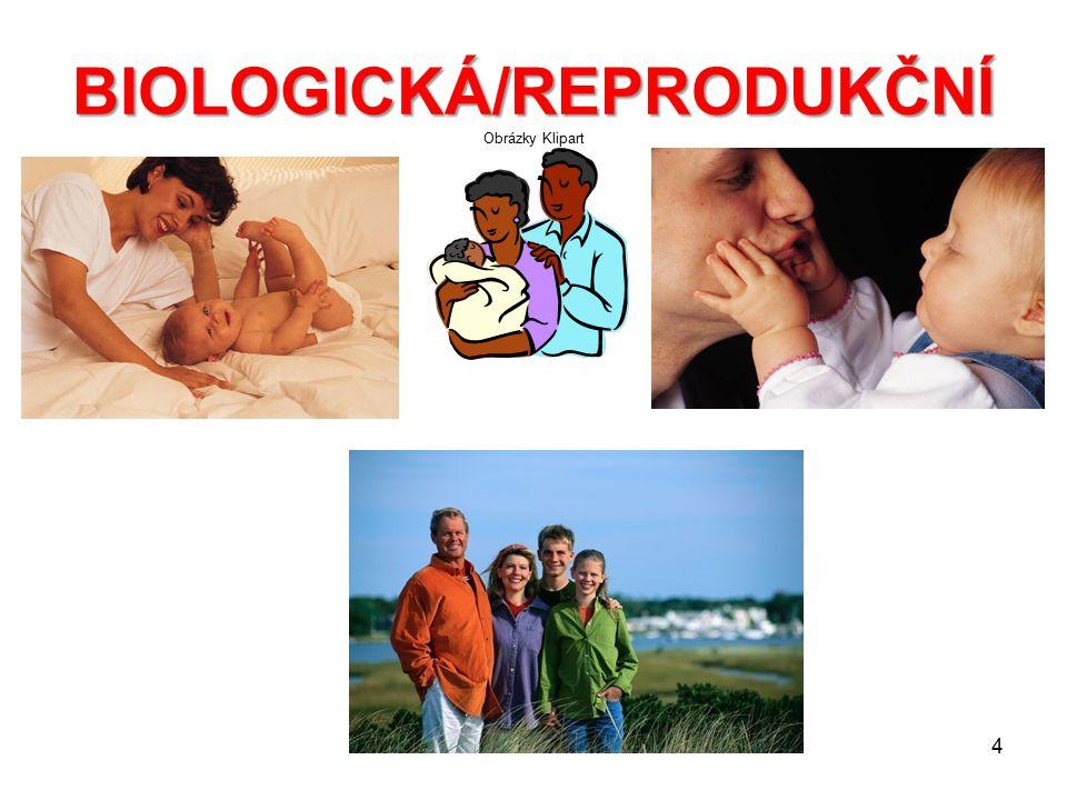 BIOLOGICKÁ/REPRODUKČNÍ Obrázky Klipart