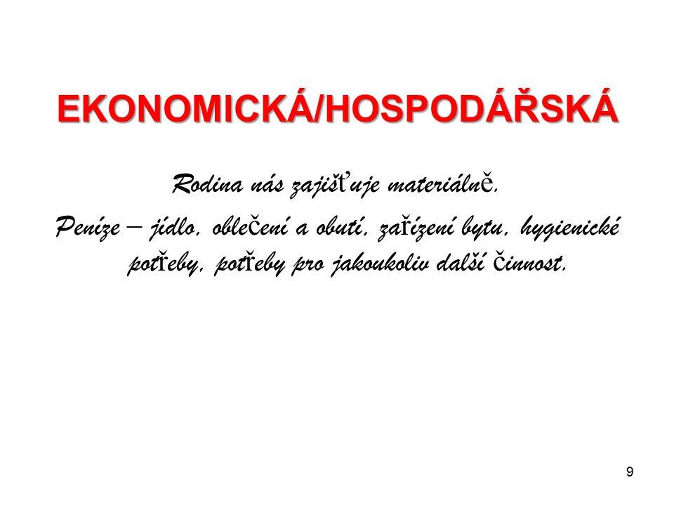 EKONOMICKÁ/HOSPODÁŘSKÁ