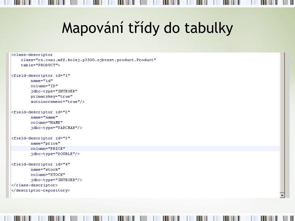 Mapování třídy do tabulky