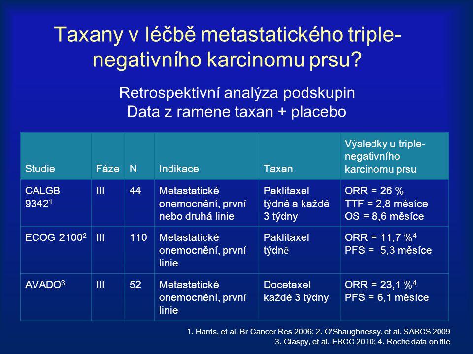 Taxany v léčbě metastatického triple-negativního karcinomu prsu